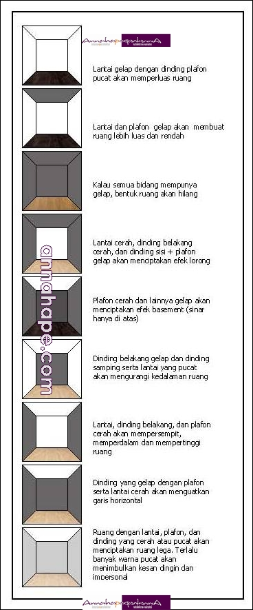 Efek Kombinasi Warna Cat Pada Dinding Plafon dan Lantai