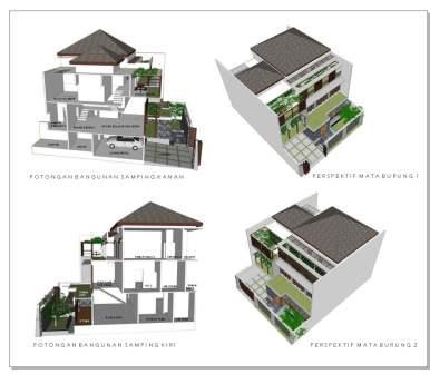 Desain Kebun Rumah Minimalis on Rumah Asri Di Tengah Polusi   Annahape Studio Desain Rumah  Desain