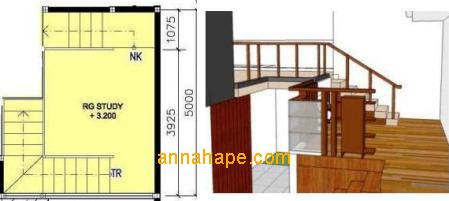 ... contoh unik tangga multi fungsi untuk storage dan rak buku annahape