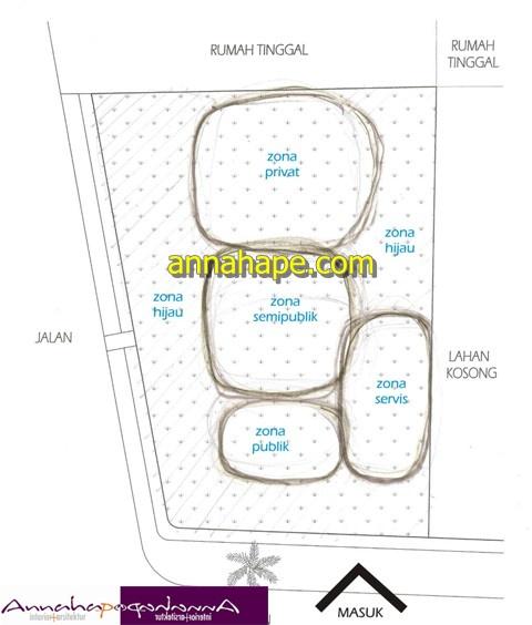 Tip 90 Arsitek Rumah Sendiri Desain Rumah Minimalis Type 90 Mulai Dari Zona Denah Sampai Fasad Annahape Studio Desain Rumah Desain Interior Arsitektur Rumah